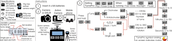 TurnsPro instructions
